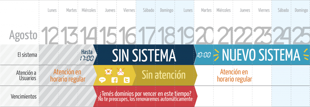 nic.ar enhancement calendar