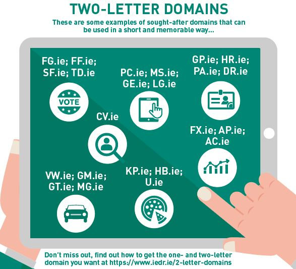 IEDR IE Ireland 2-letter-domains-image