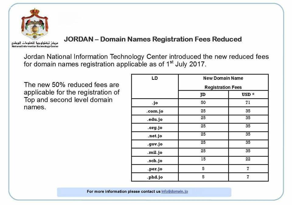 Jordan_ccTLD_Halve_Registration_Fees_2017